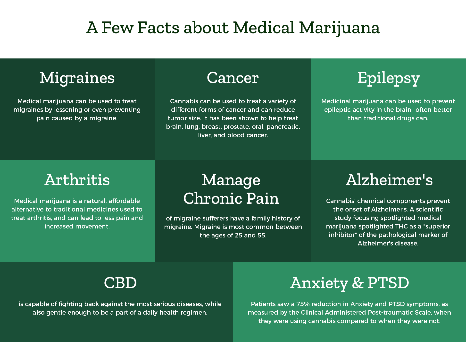 best marijuana clinic in toronto